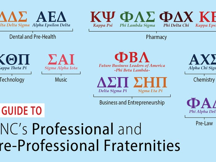 A Guide to UNC's Professional and Pre-Professional Fraternities. Graphic by Gabi Allen.