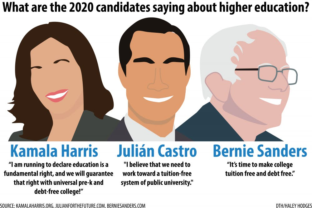 What do the 2020 Democratic presidential candidates think about higher education?