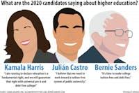 Democrats edu quotes graphic