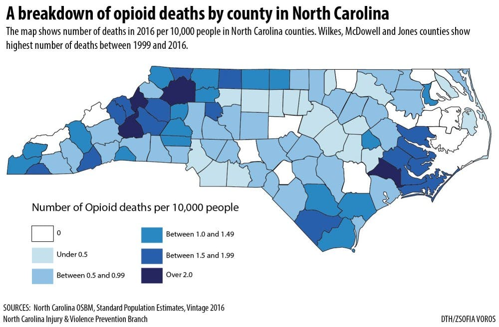NC communities work together to combat opioid epidemic