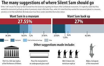 NEW SAM EMAILS Graphic