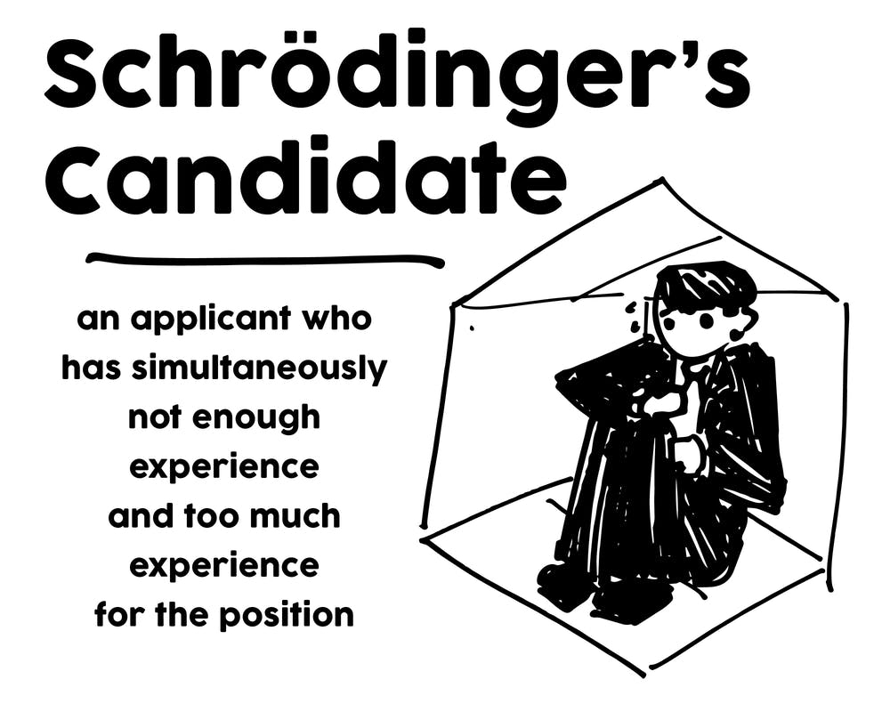 Schrodinger's candidate