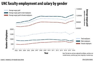 faculty-gender-gap-0326-01.jpg