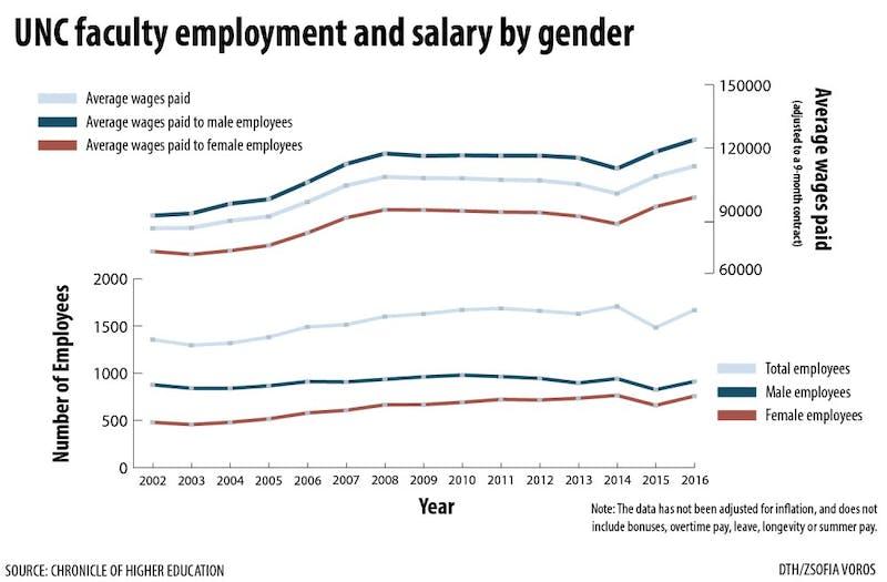 faculty-gender-gap-0326-01.jpg