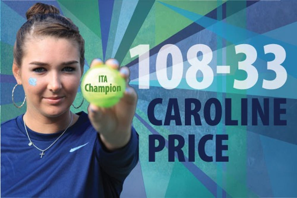 Caroline Price earns women's tennis team another title