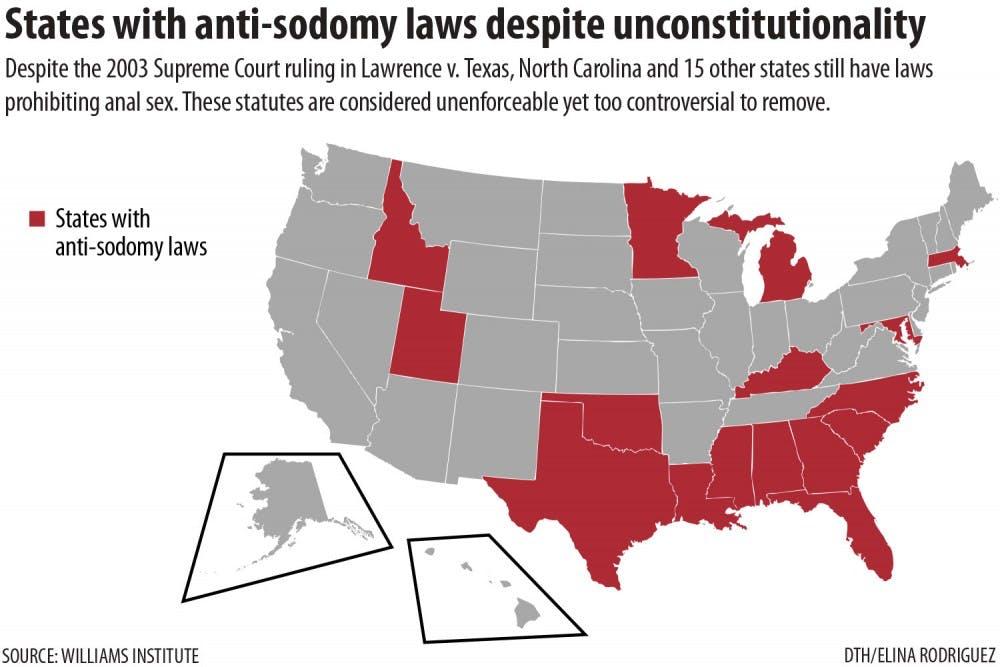 Anti-sodomy laws still on books in NC