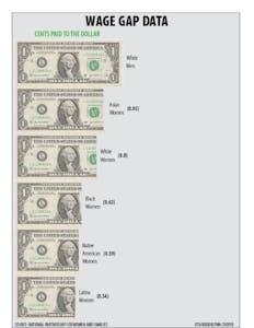 wage_gap_graphic_1101.jpg