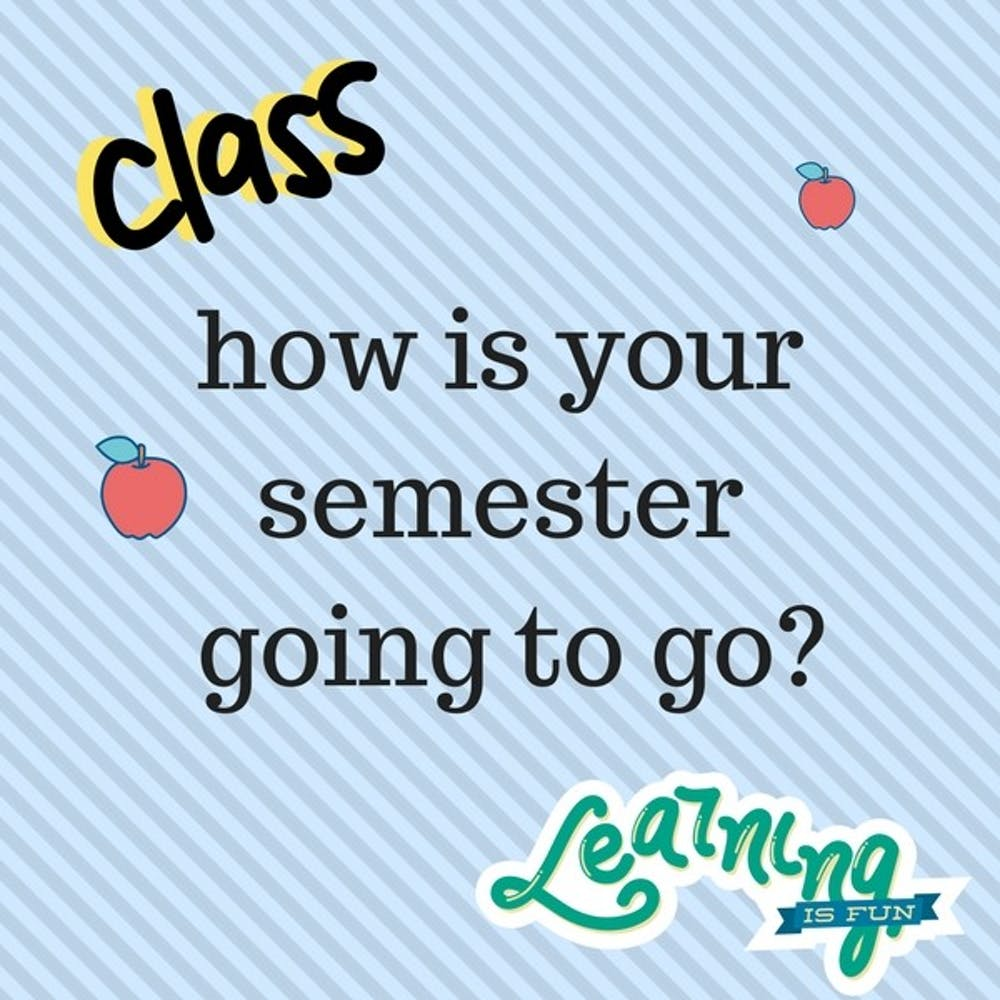 Quiz: how is your spring semester going to go?