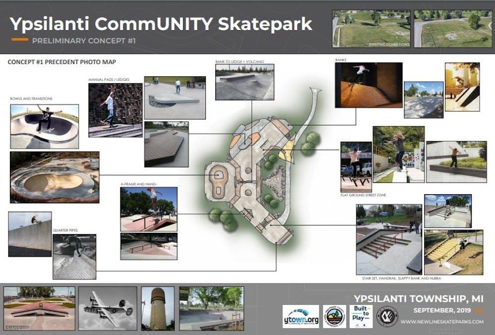 New skatepark concept designs revealed at community workshop