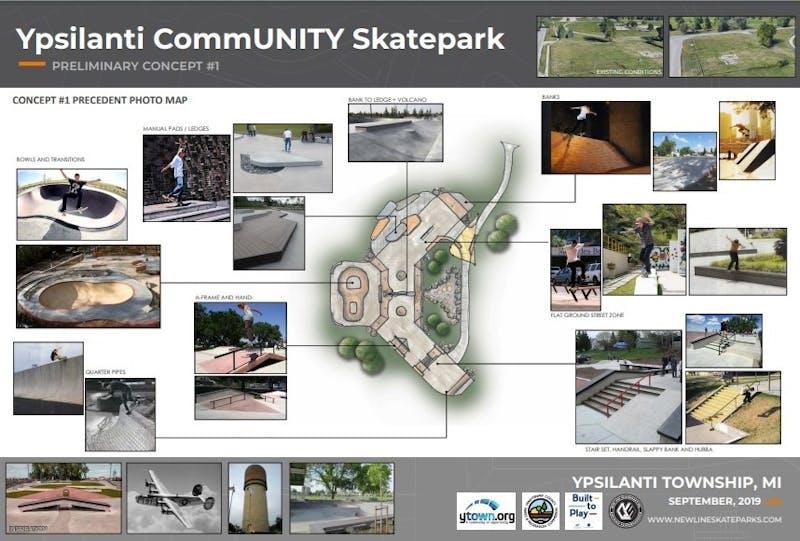 Skatepark design concept 1