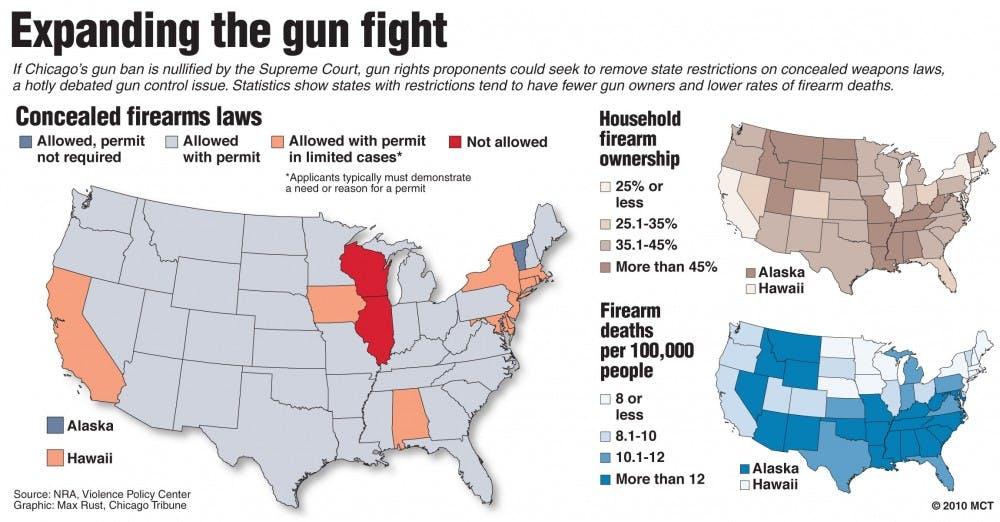Gun control debate flares up once again