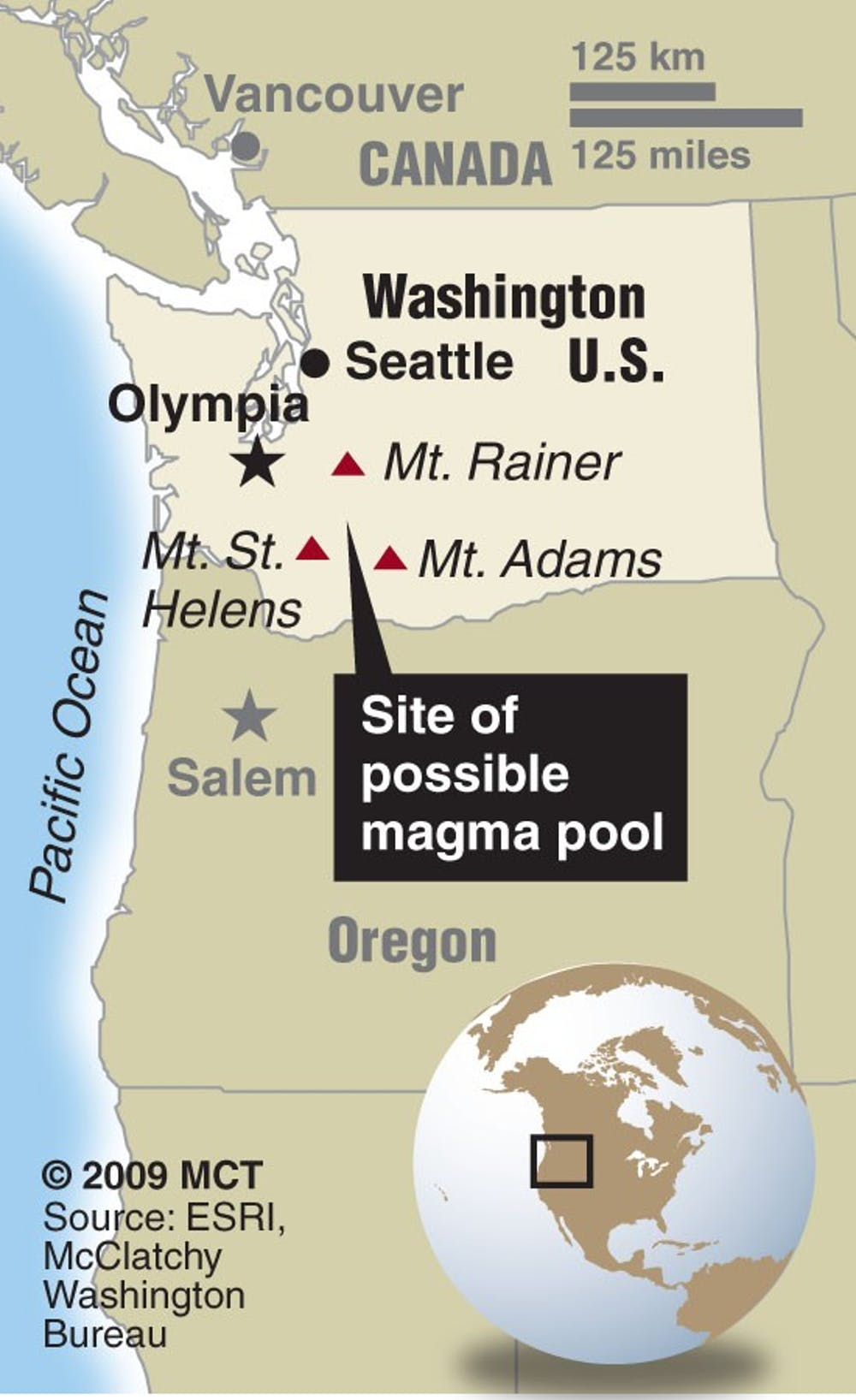 Cascades could hide large magma pool