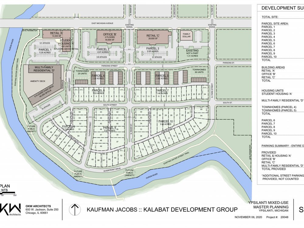 The Kaufman Jacobs development plan for Water St. (Courtesy of OKW Architects)