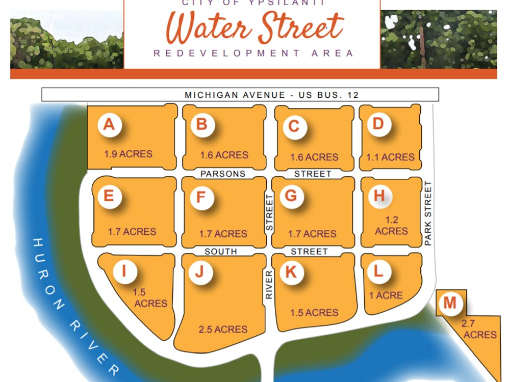 Ypsilanti's redevelopment layout for the Water Street property. Retrieved from the Ypsilanti Water Street marketing packet
