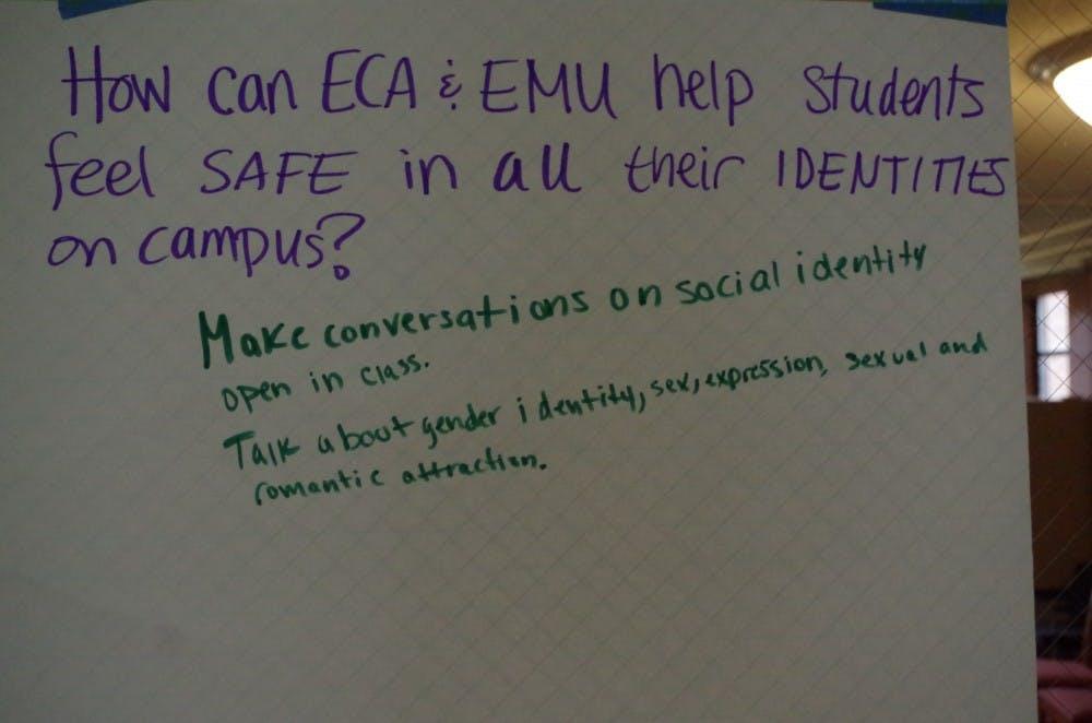 eca_interactive_paper