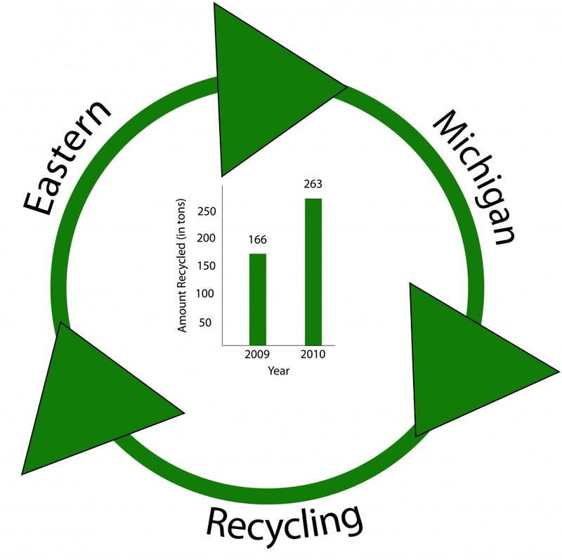 recyclinggraphic