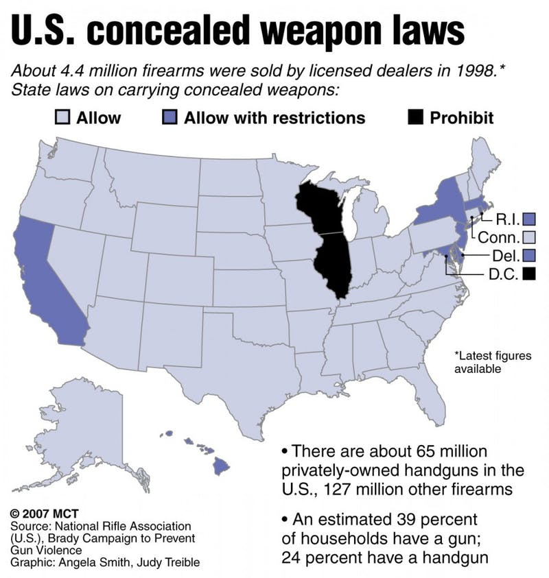 U.S. map shows state laws on carrying concealed weapons; facts on the number of firearms in the United States. MCT 2007  With SCOTUS-GUNS, McClatchy Washington Bureau by Mike Doyle  02000000, CLJ, krtcrime crime, krtnational national, krtedonly, mctgraphic, 02006001, CRI, criminal law, krtlaw law, krtusnews, krtnamer north america, u.s. us united states, USA, map, amendment, arms, bare, case, conceal, constitution, court, doyle, guns, handgun, law, right, scotus, scotus-guns, second, smith, state, supreme, treible, wa, weapon, 2007, krt2007,