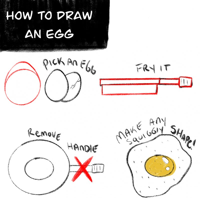 Breakfast is the most important meal of the day, so try drawing one up!