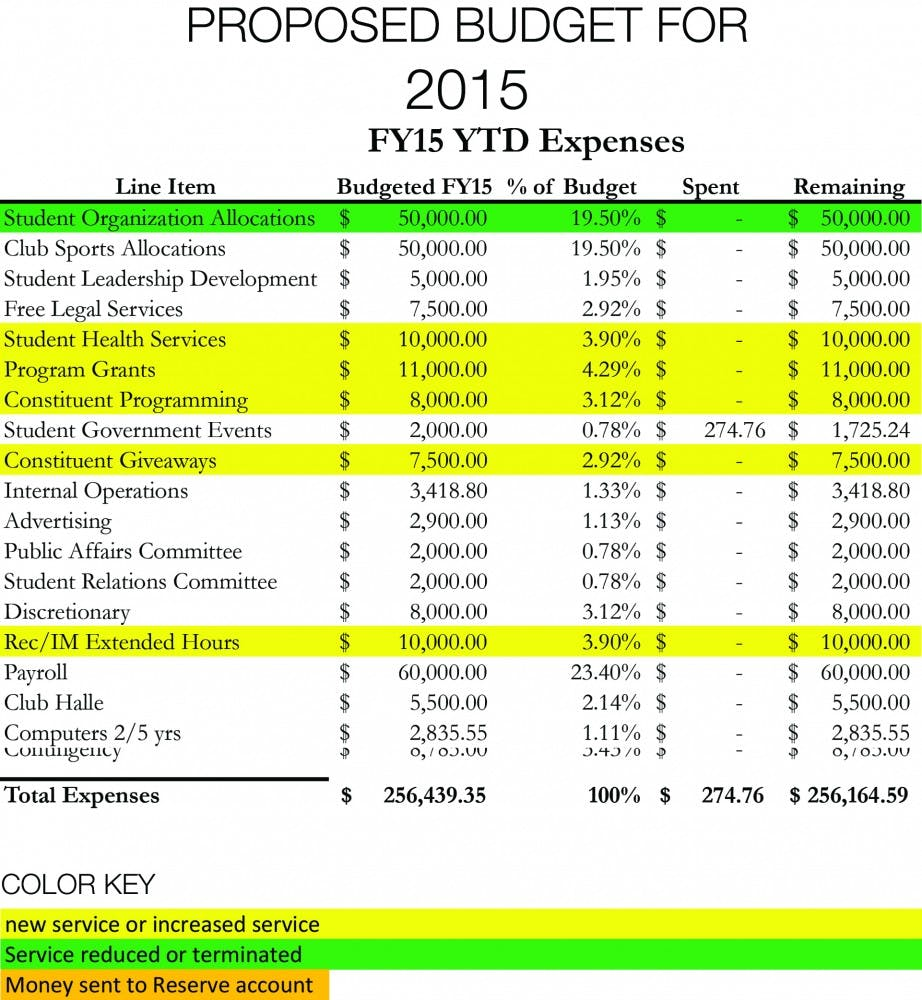 budgetfix1