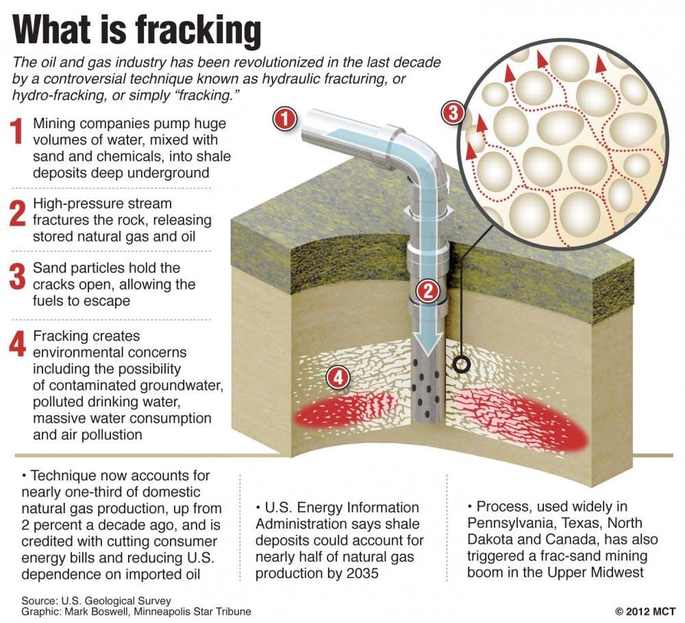 Students meet, discuss fracking