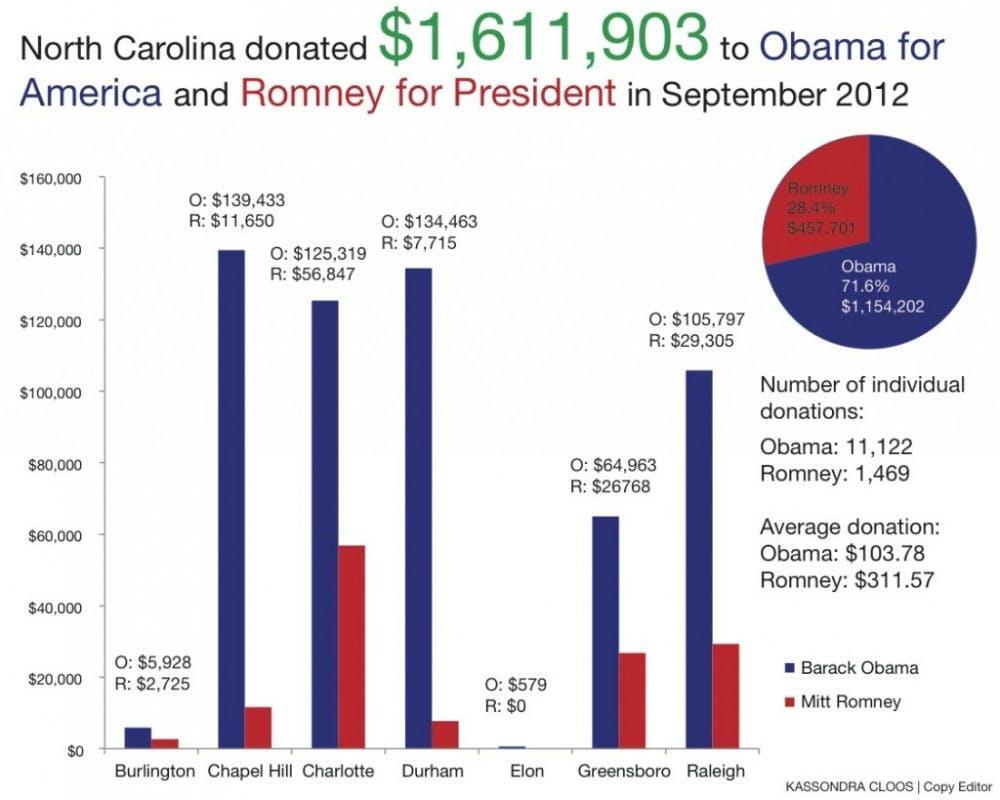 campaignfinancecolor
