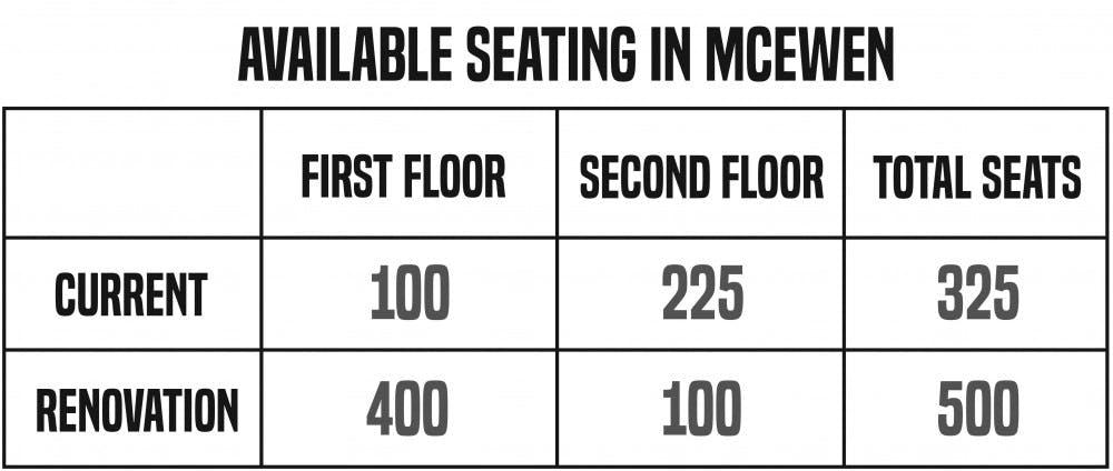 mcewen_seating