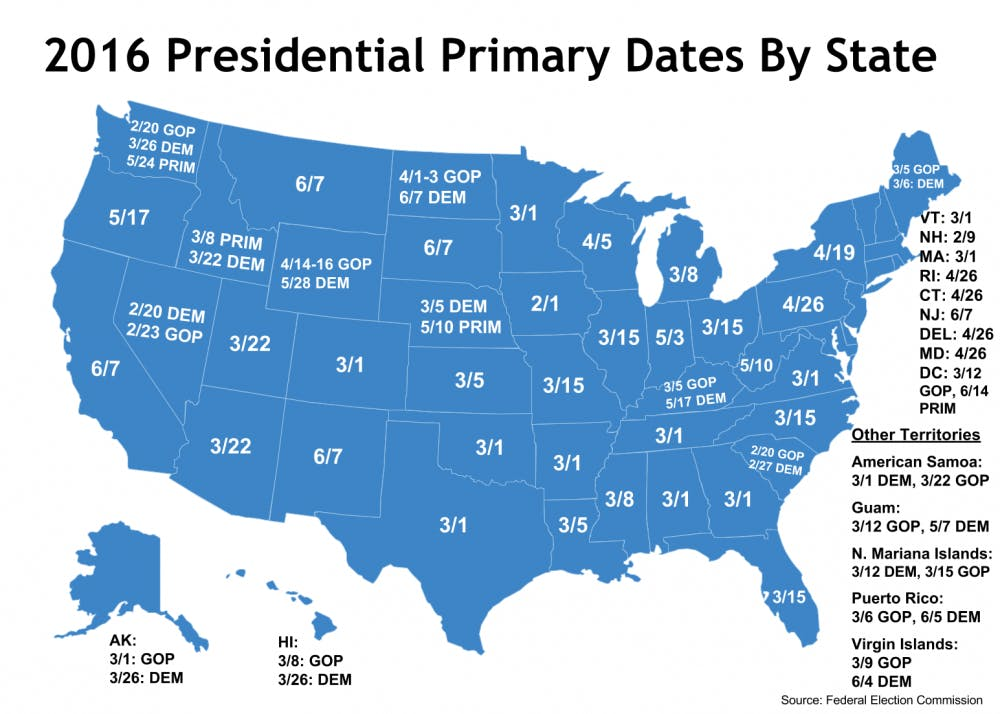 2016_presidential_primary_dates_by_state