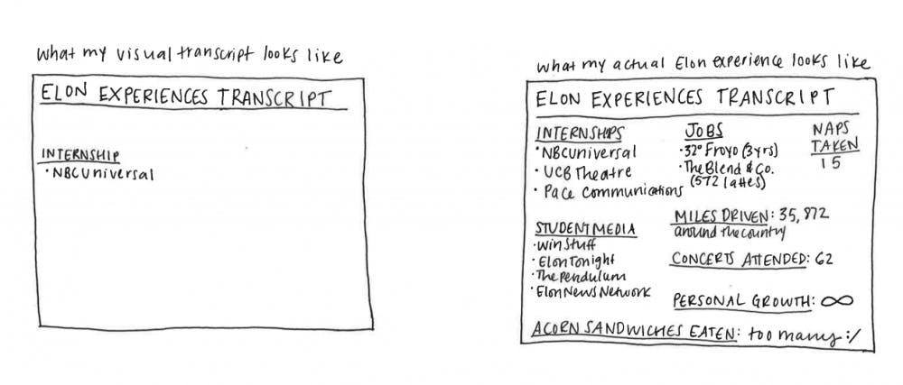 elonvisualexperience_doodle_jane