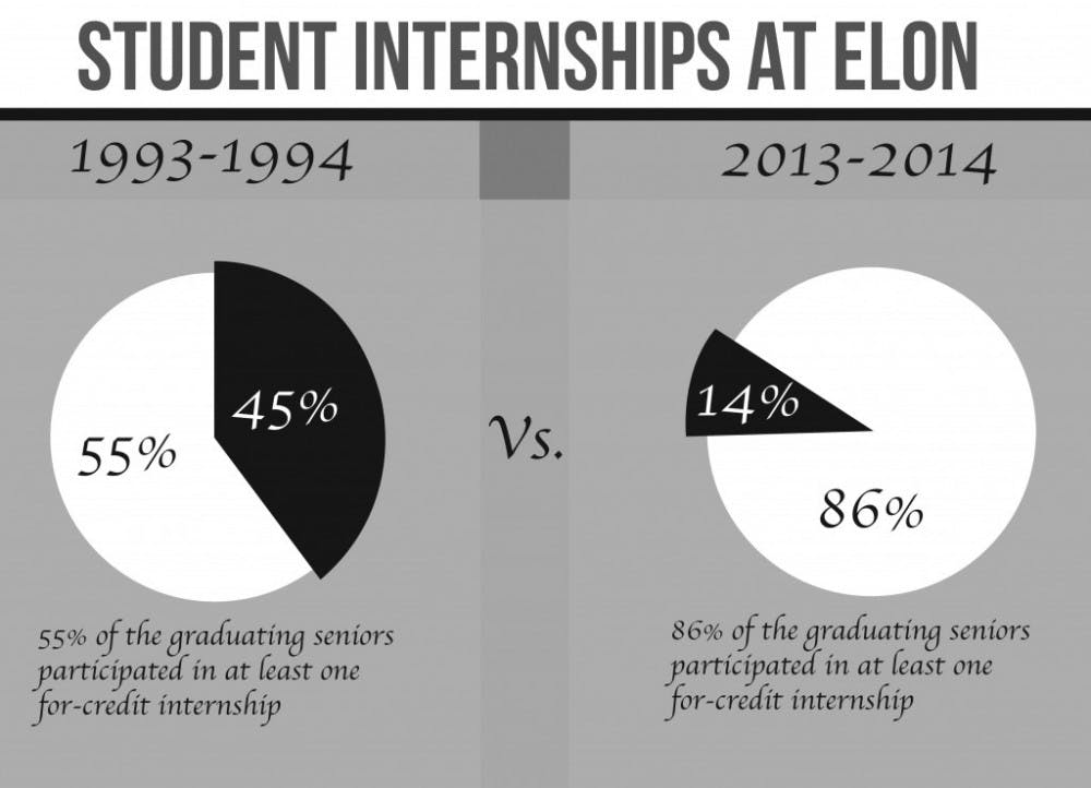 student-internshipsbw