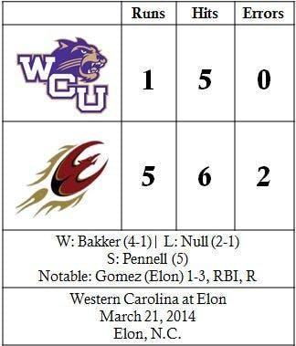 WCU-baseball1