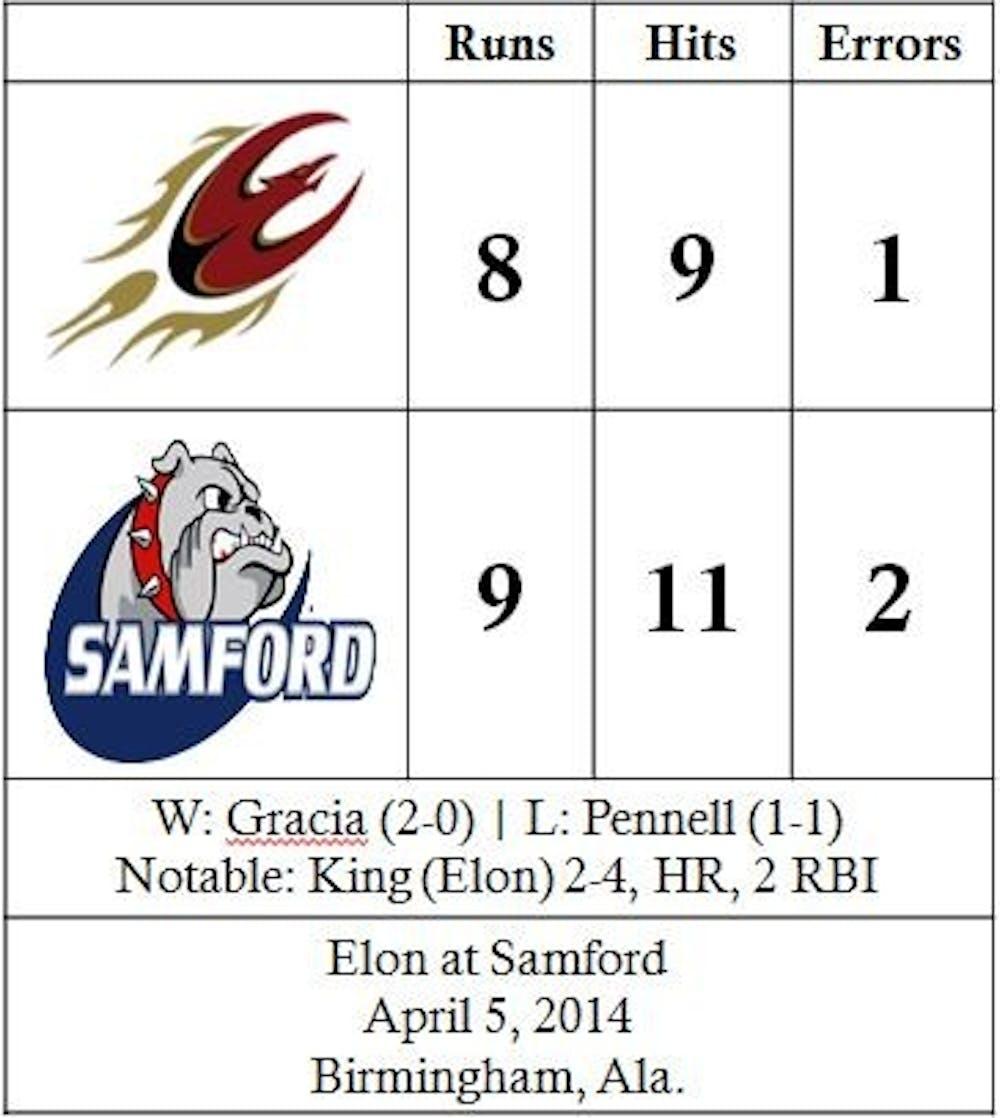 samford-baseball3