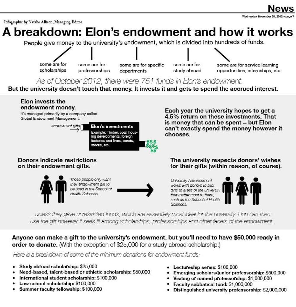 n-endowment