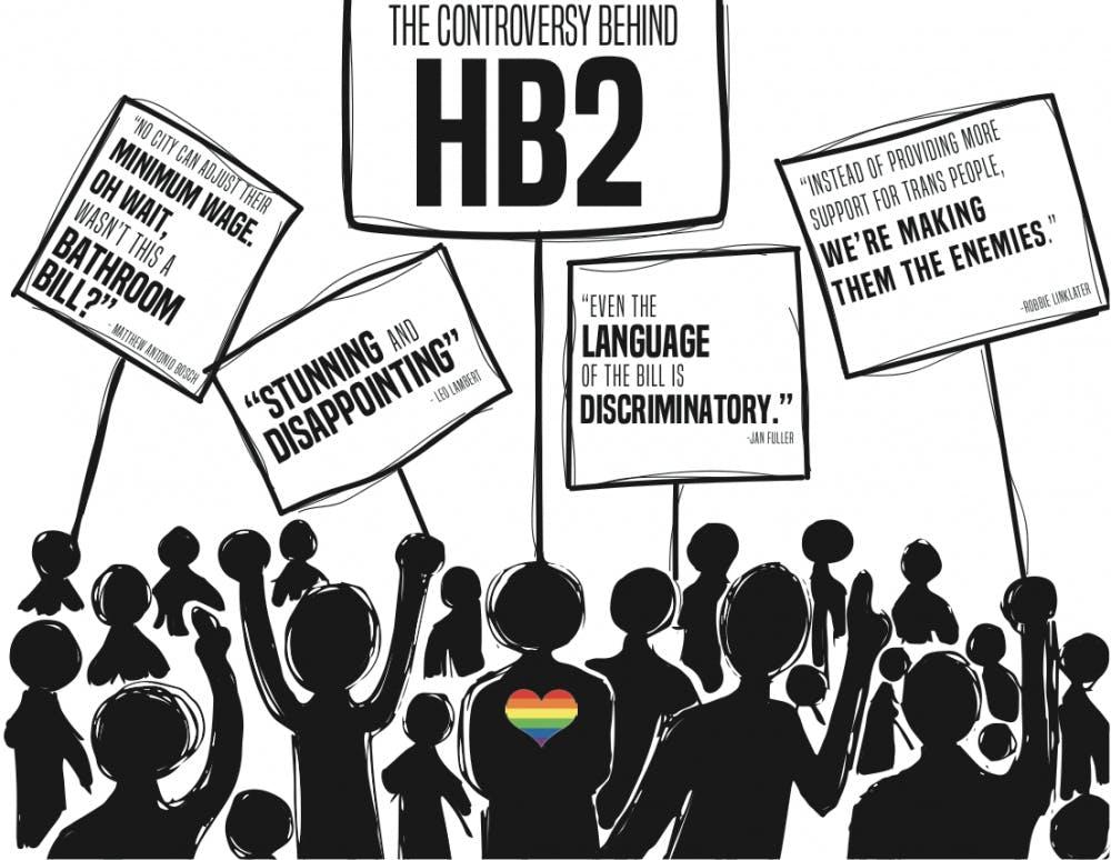 hb2_controversy