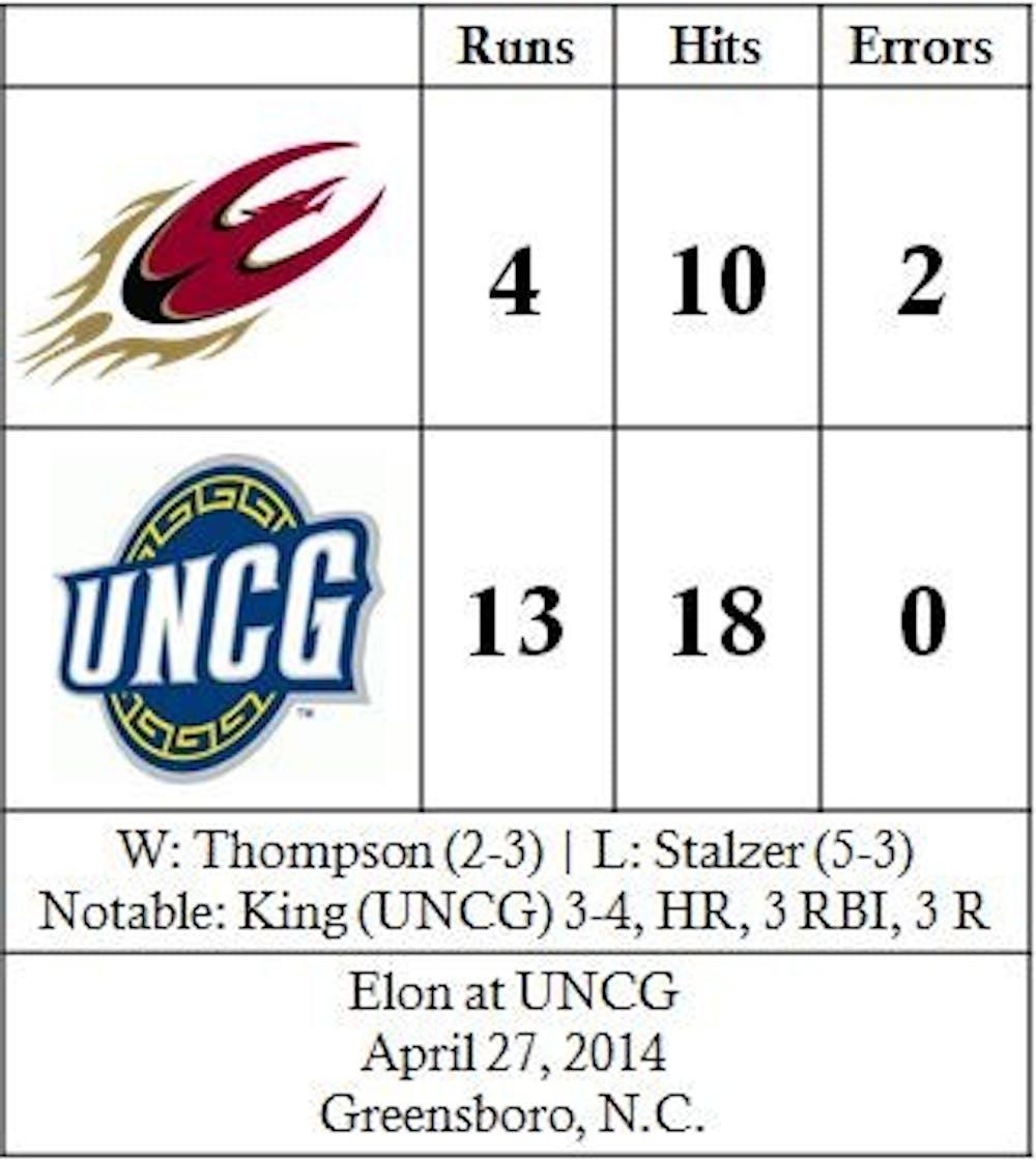 uncg-baseball3