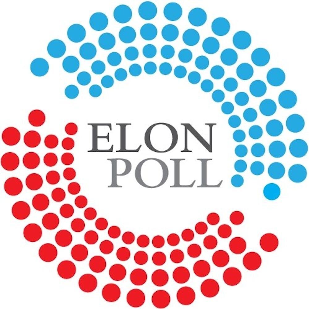 11062_elon_poll_iconf