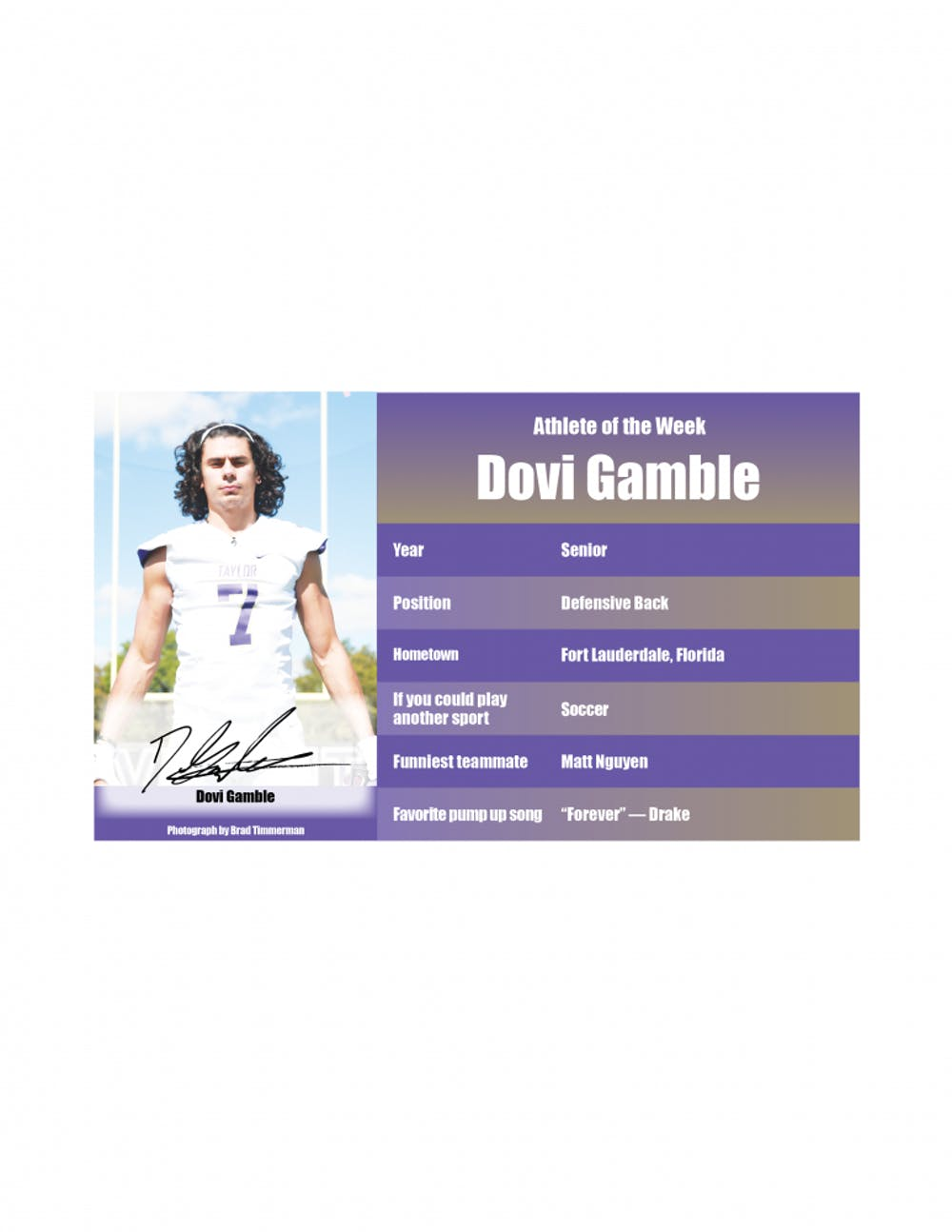 Athlete of the Week – Dovi Gamble