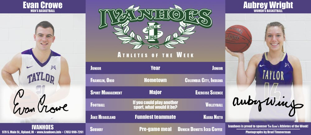 Athletes of the Week – Evan Crowe and Aubrey Wright