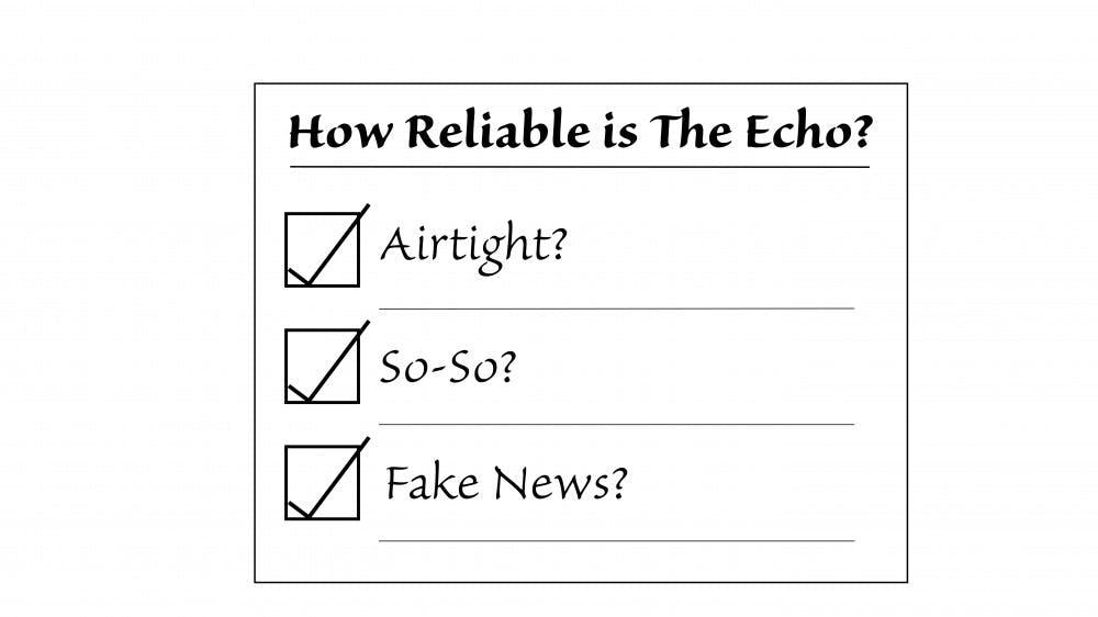 The Echo: a critique
