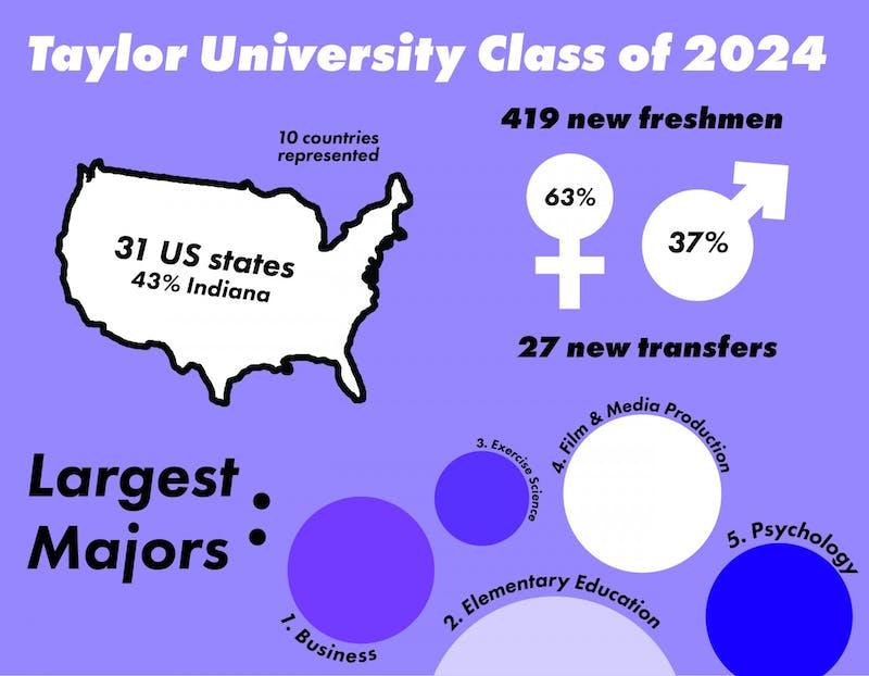 Freshmen Class Graphic-01.jpg
