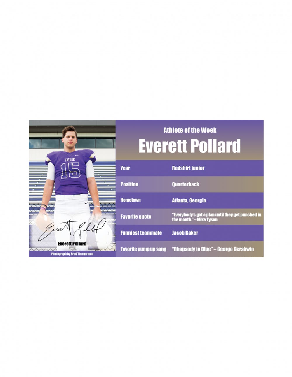 Athlete of the Week — Everett Pollard