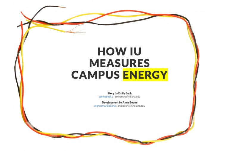 How IU measures campus energy