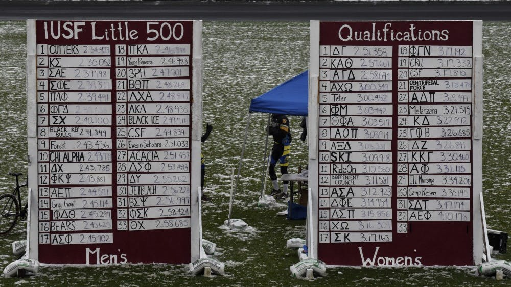 The Cutters breaks away at the top of the men's board with a time of 2:34.973, while Delta Gamma topped the women's board with a time of 2:51.359. The Little 500 Qualifications took place Saturday at Bill Armstrong Stadium.