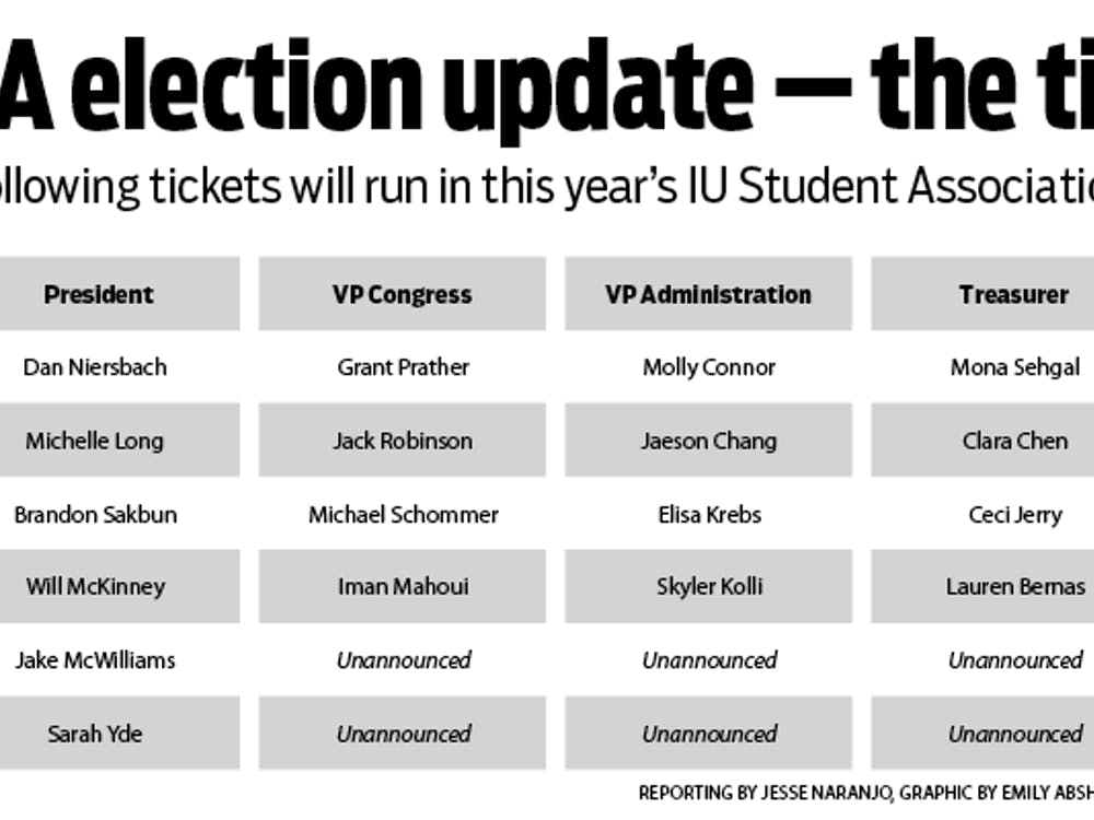 The following tickets will run in this year's IU Student Association election.