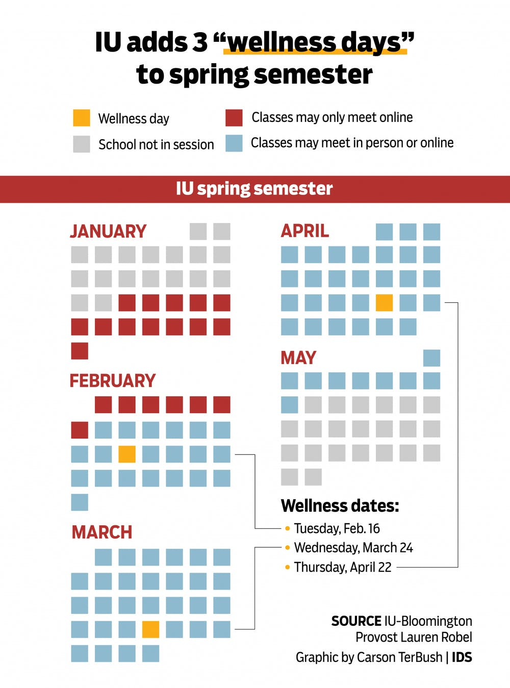 Pictures of Iu Academic Calendar Fall 2021