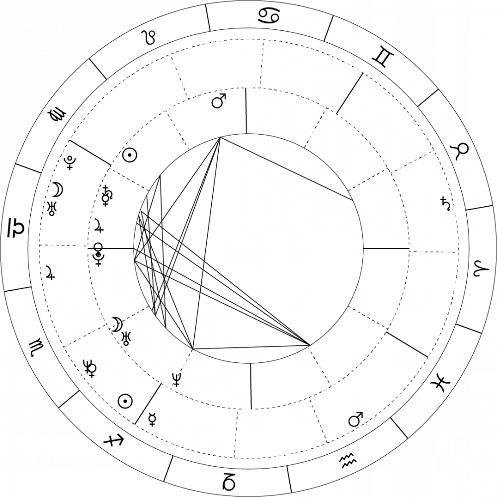 COLUMN: Don't use this to stalk your Valentine's birth chart, you