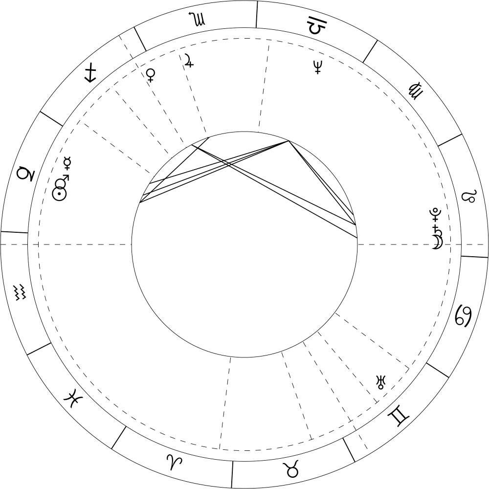 COLUMN: Bring astrology with you into the new year - Indiana