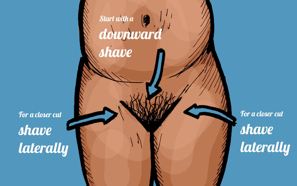 Pubes shave do what use your to you Pubic Hair