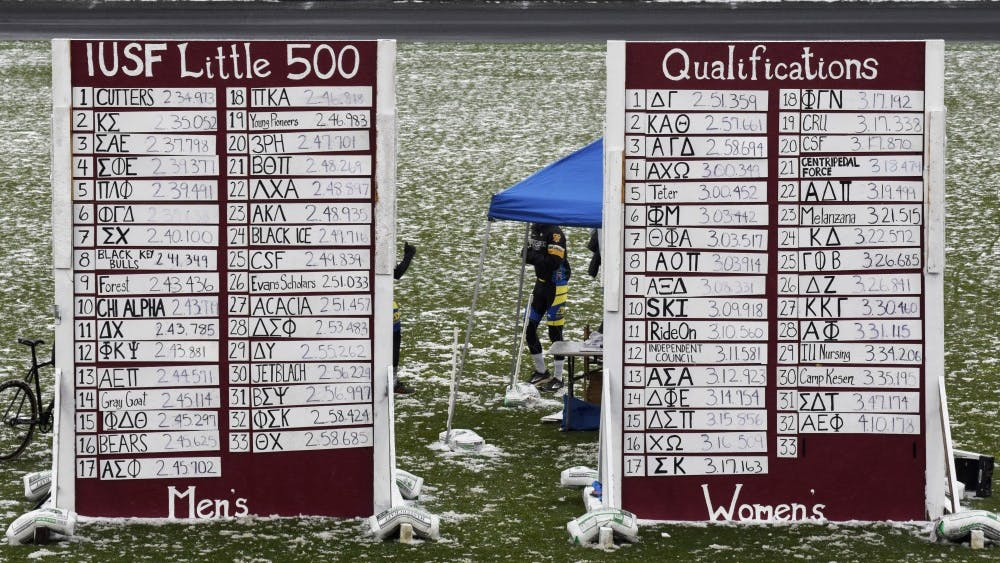 The Cutters breaks away at the top of the men's board with a time of 2 minutes, 34.973 seconds, while Delta Gamma topped the women's board with a time of 2:51.359 during the 2018 season. The Little 500 Qualifications will take place Saturday.