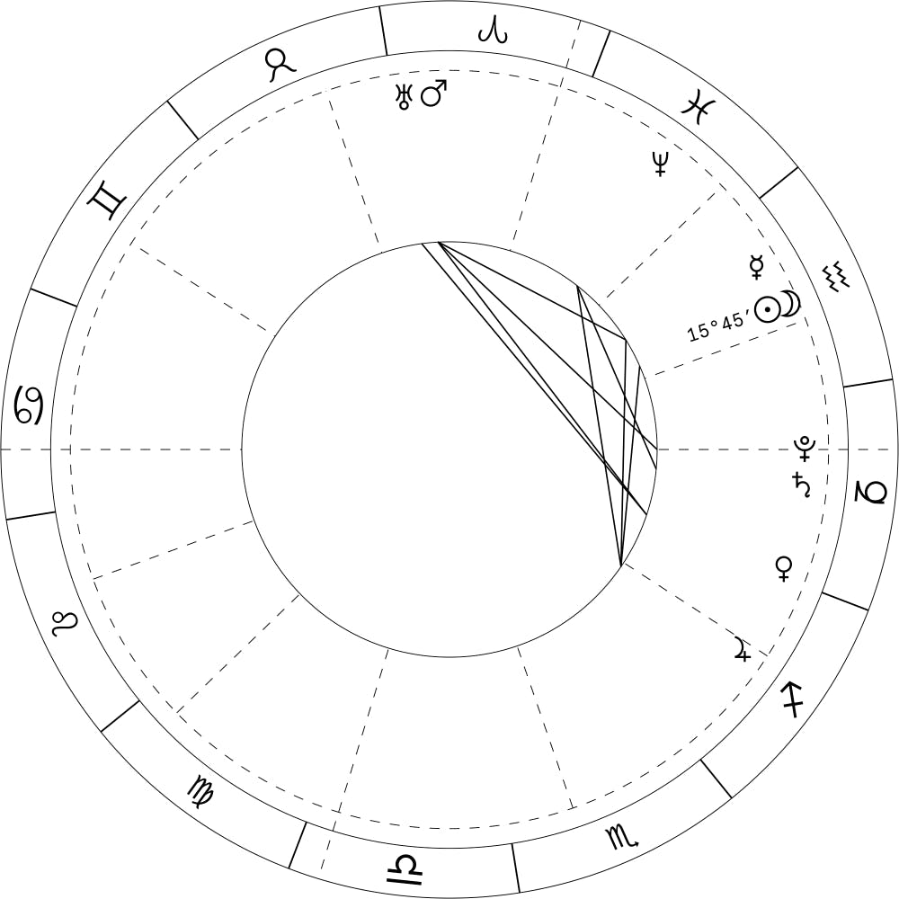 <p>The event chart for the new moon at 4:04 p.m. Monday in Bloomington shows the sun and moon both at 15 degrees in Aquarius.<br> </p>