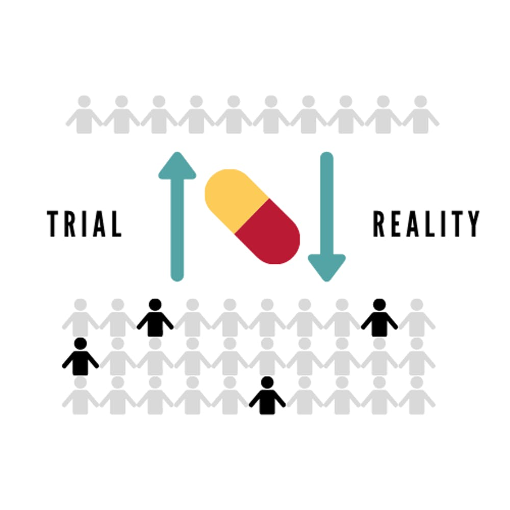 clinical-trial-diversity-figure